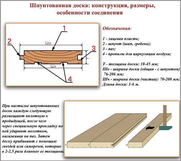Купить шпунтованную доску пола в Москве